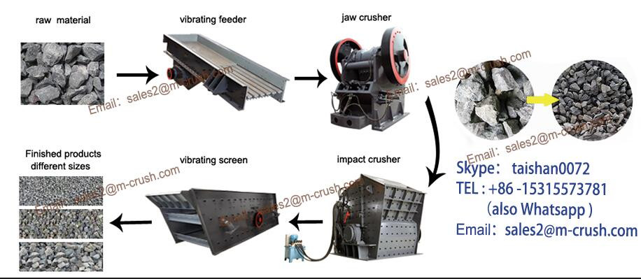 Hot sale China cs series cone crusher, small cone crusher,symons cone crusher instruction manual